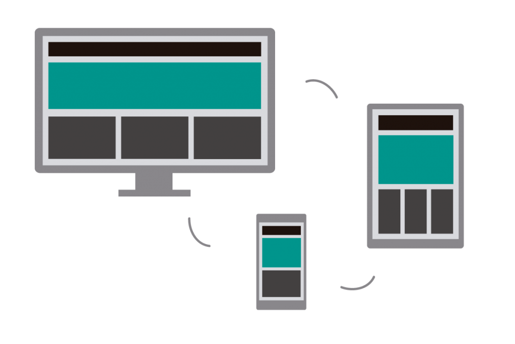 web design best practices for every device